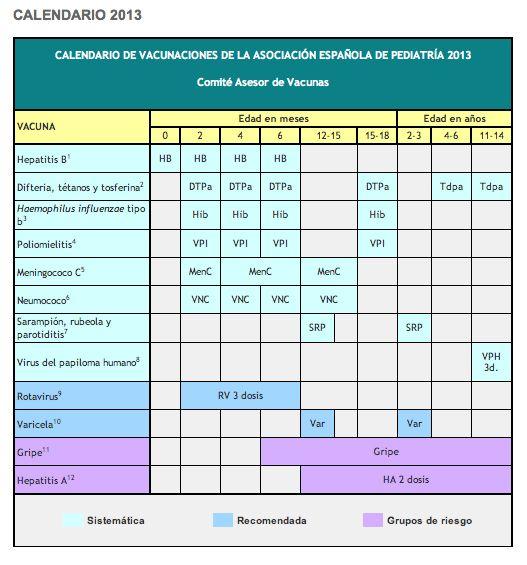 Calendario vacunacion 2013