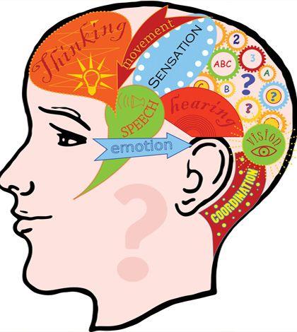 educación emocional , como incentivarla